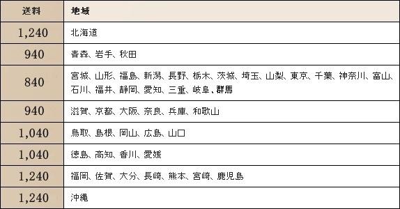 Takumi ヤマト運輸送料